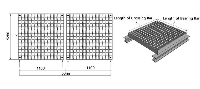 The left is complete a steel grating picture and the right point out the bearing bar and crossing bar.